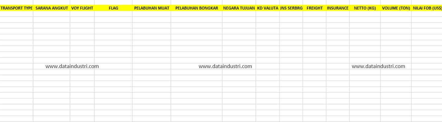 Data Transaksi Penjualan Ekspor Batubara HS Code 27011210 - 2