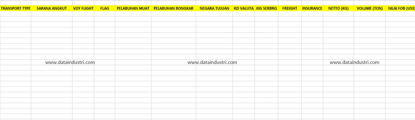 Data Transaksi Penjualan Ekspor Batubara HS Code 27011900 -2