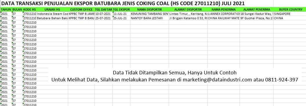[Laporan Data] Transaksi Ekspor Batubara Coking Coal (HS code 27011210) Juli 2021